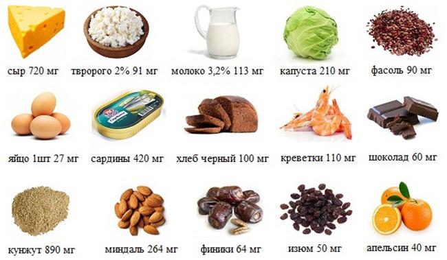 Самые полезные продукты для суставов