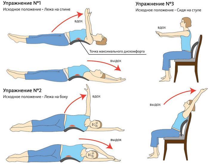 укражнения при остеохондрозе