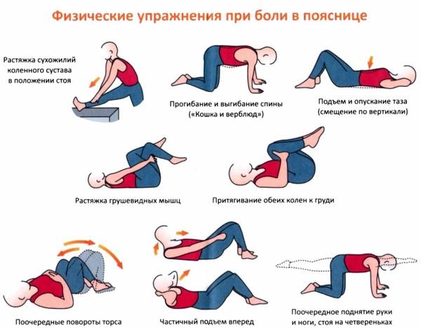 Как избавиться от остеохондроза