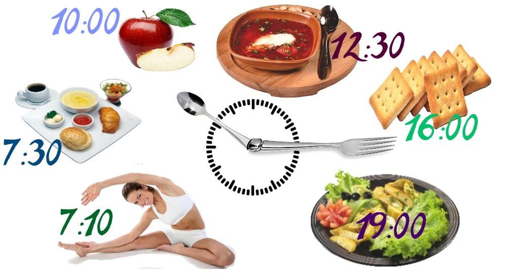 Лечебное питание при остеохондрозе
