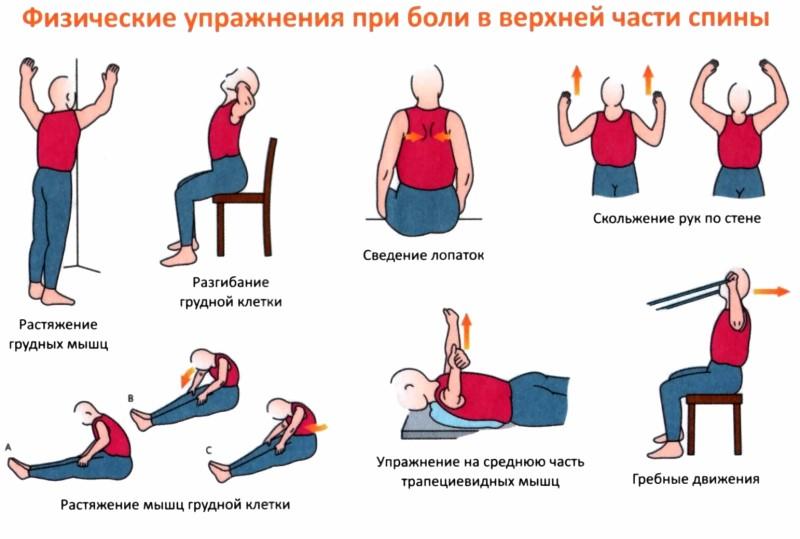 ЛФК при остеохондрозе - лучшее