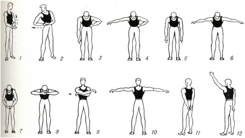 Лечение артрит плечевого сустава